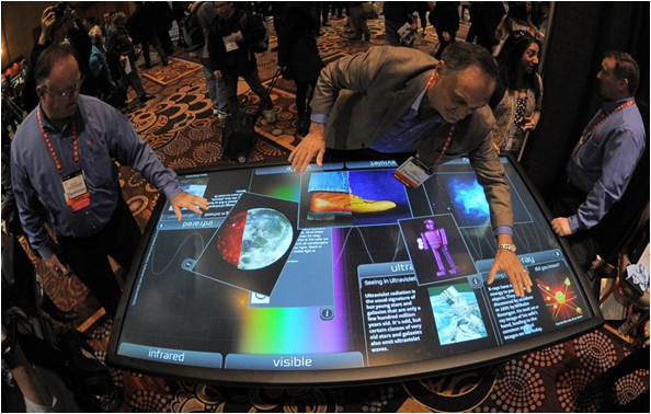Mini Touch Table